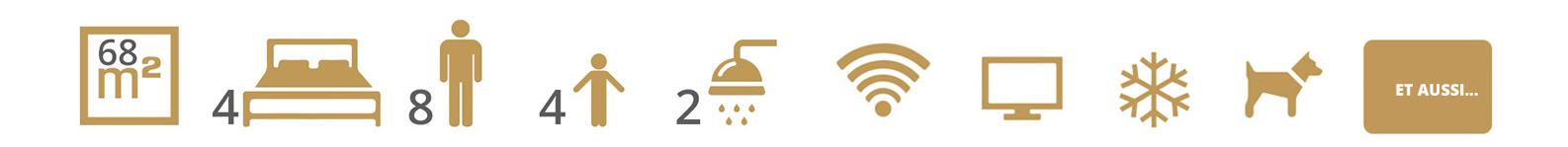 Icones des services inclus avec la location Super Cosy