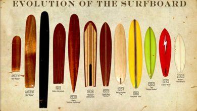 L'évolution de la planche de surf
